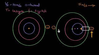 Doppler effect introduction (Hindi)