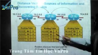 [Bài giảng CCNA 12] - Bài Giảng Routing Information Protocol - Phần 3