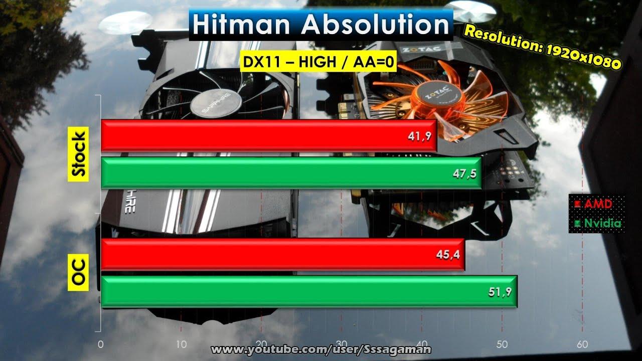 Geforce Gtx 750 Ti Vs Radeon R7 260x Budget Gpu War