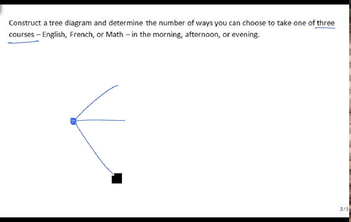 Use a tree diagram youtube use a tree diagram ccuart Choice Image