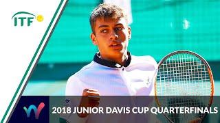 2018 Junior Davis Cup Finals | Quarterfinal State Of Play | International Tennis Federation