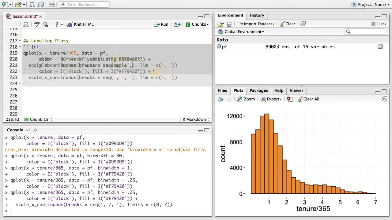 Labeling Plots - Data Analysis with R