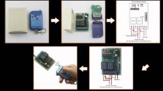 Kit Émetteur Récepteur Radio 2 Relais 9V 12V 24V 315/433Mhz 2 Canaux 4 Modes pour Porte de Garage