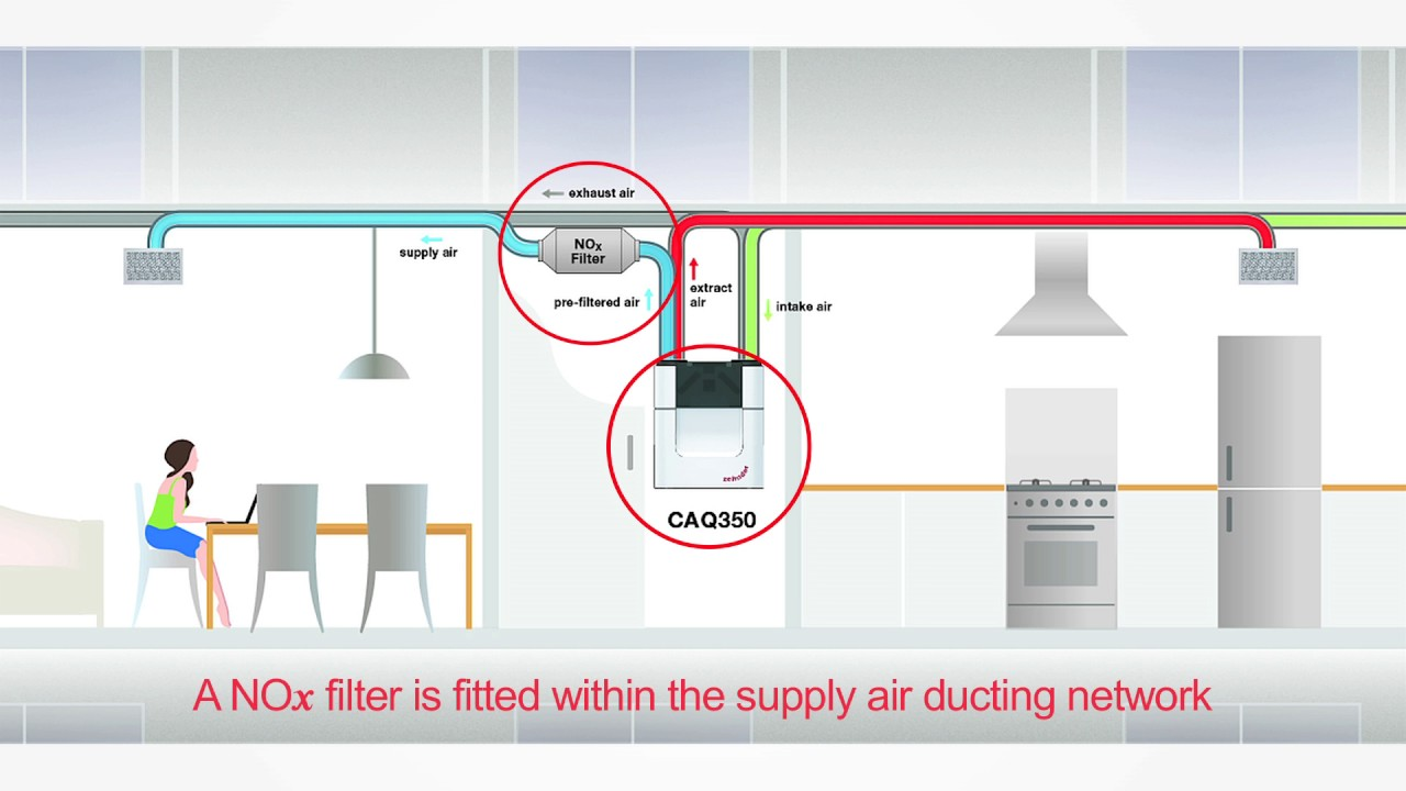 Zehnder Filter housing NOx | Zehnder Group UK