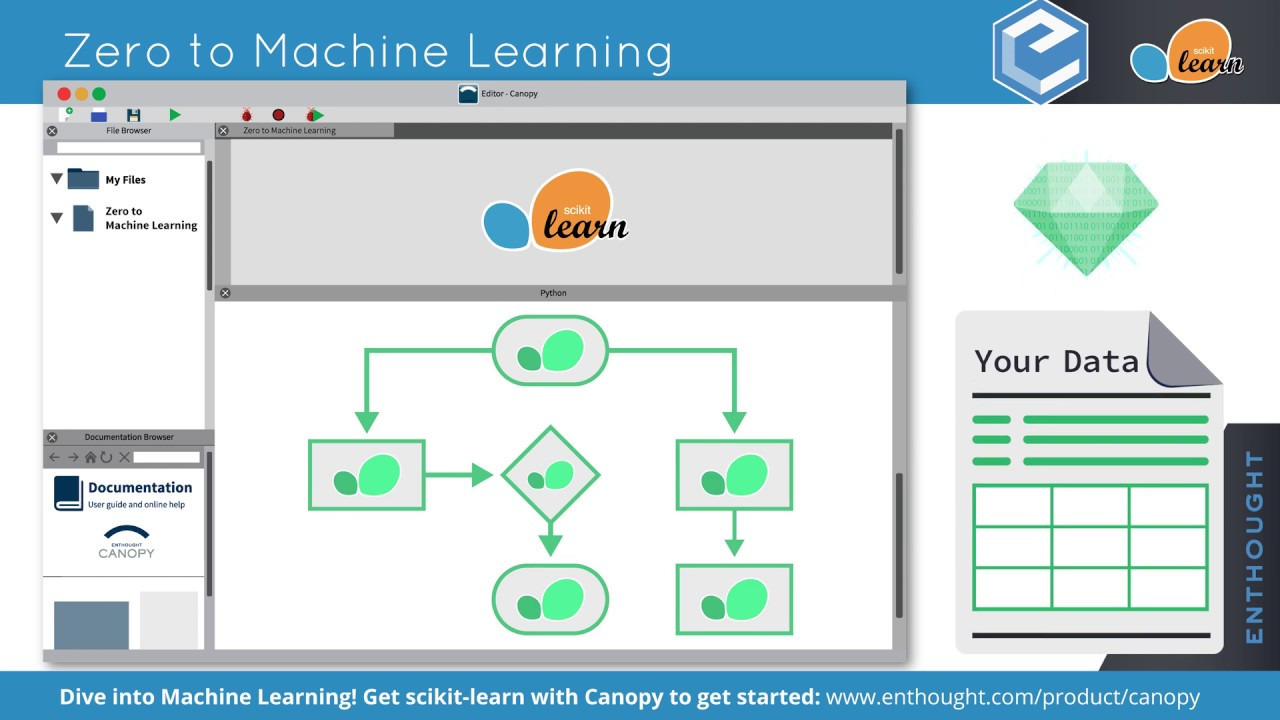 Tiny Tutorial 7: Zero to Machine Learning in 4 Minutes with Python