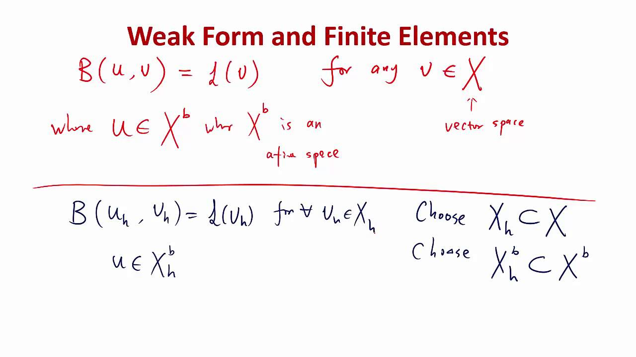 FINITE ELEMENT METHOD LECTURES PDF DOWNLOAD
