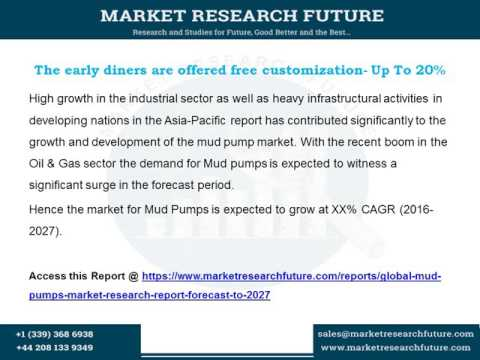 Global Mud Pumps Market Research Report