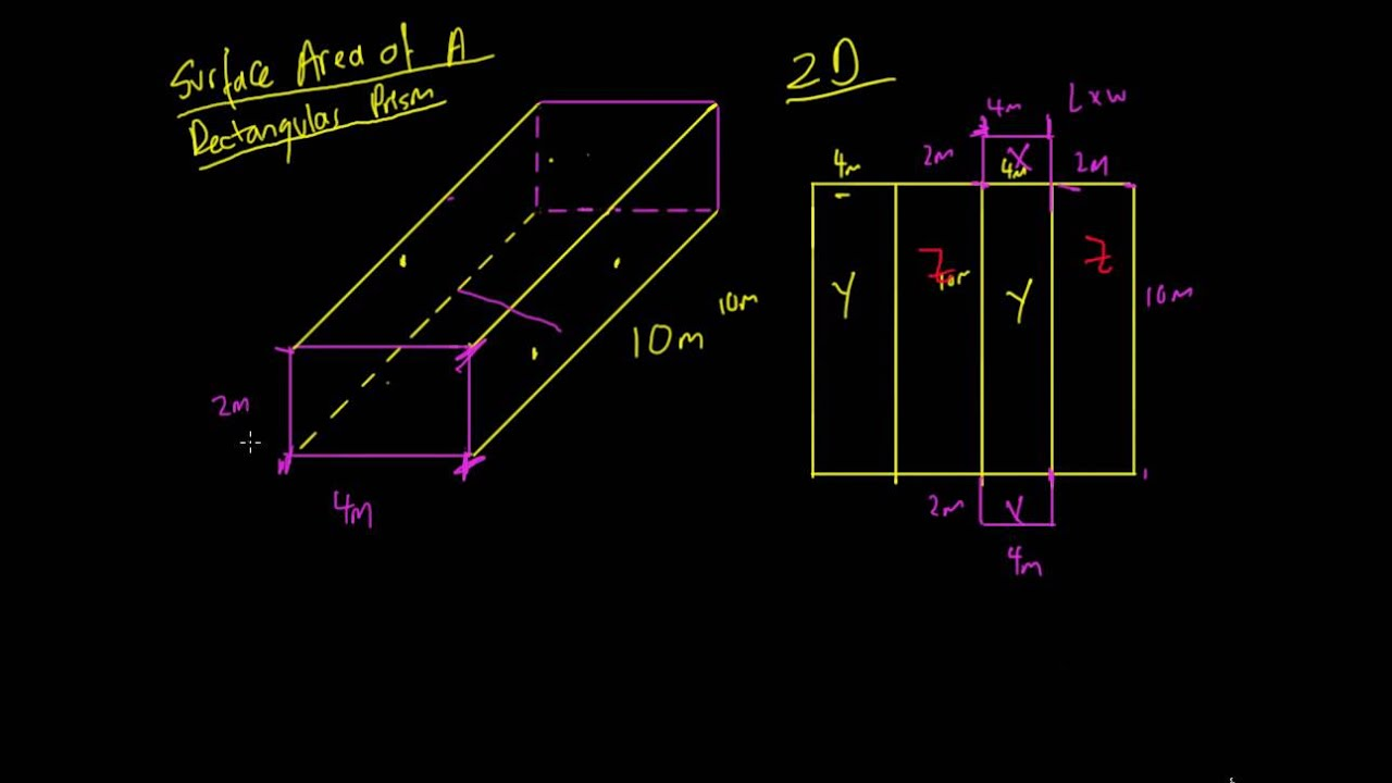 Surface area of a rectangular prism youtube surface area of a rectangular prism ccuart Gallery