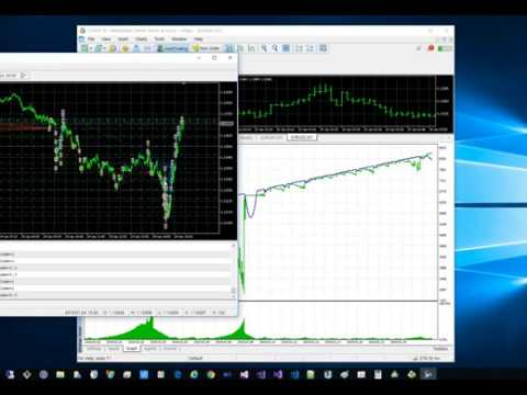 Metatrader5 Strategy Tester Balance Equity Deposit Load Youtube