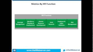 Introduction To HR Metrics And Workforce Analytics - Webinar Recording