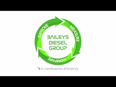 Energy Efficiecny Opportunities - Diesel  Solutions