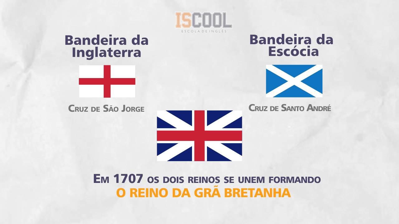 Explicação bandeira Reino Unido - YouTube f11e53fe1b08b