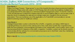 Worldwide Machine-To-Machine (M2M) Communication Market (SCADA, ZigBee) 2019