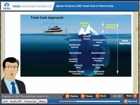 Quote Analysis and TCO (Total Cost of Ownership)