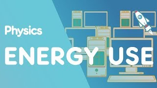 Energy Use In Electrical Appliances | Energy | Physics for All | FuseSchool