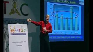 GTAC 2010: Automatically Generating Test Data for Web Applications