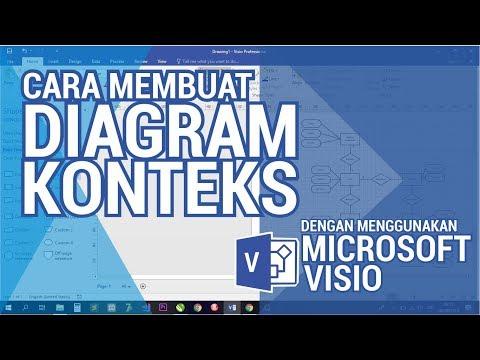 CARA MEMBUAT DIAGRAM KONTEKS PADA MICROSOFT VISIO | Microsoft Home