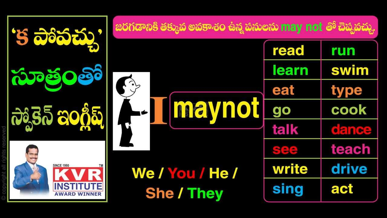 spoken english in telugu videos free download
