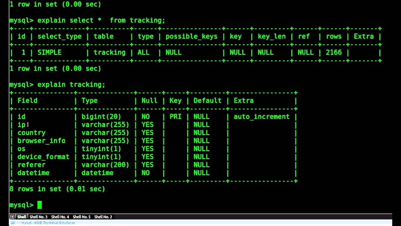 MongoDB vs MySQL - Tracking & Logging - YouTube