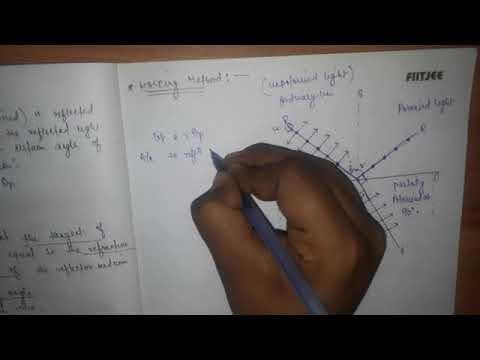 Brewster law. part2!! working method