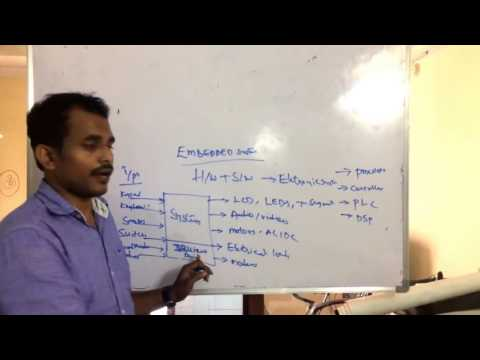 Introduction embedded systems part 1