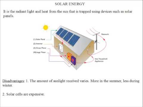 Siba Learning Zone -   Solar energy