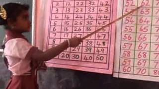 maths teaching by LKG kid in brammaas vidhyalaya