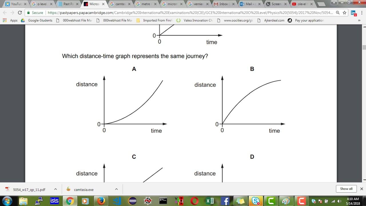 CIE O Level Physics Oct/Nov 5054/11 QP