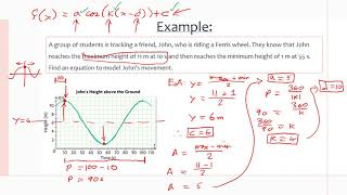 MCR3U/Grade 11 Functions: 6.7 Solving Problems Using Sinusoidal Models