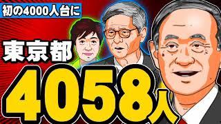 東京都、4058人過去最多 初の4000人台に - 菅内閣支持率に影響か