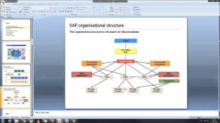 DAY 1: SAP Retail Overview I