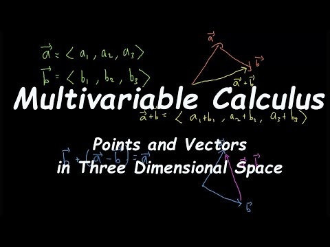 [Multivariable Calculus] Points and Vectors in Three Dimensional Space