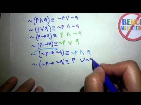 logika-matematika-hukum-de-morgan