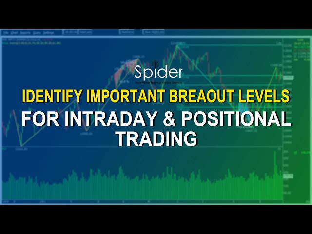 Identify Important Break Out Levels for Intraday & Positional Trading | Webinar by Vinit Pathak |
