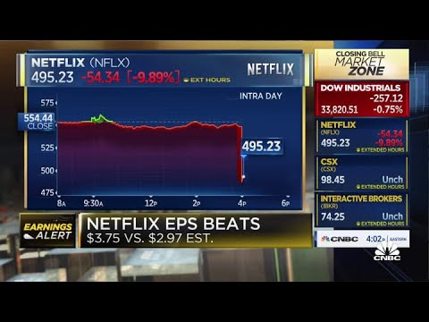 Netflix Stock Falls 11% After Lower-Than-Expected Subscriber Adds