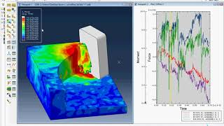 Abaqus CAE 3D End Milling Tutorial