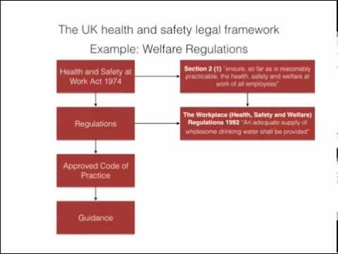 UK health and safety legal framework