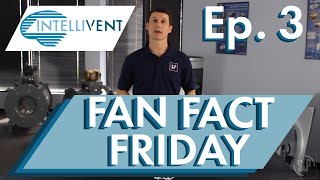 Intellivent Kit | Fan Fact Friday - Ep. 3