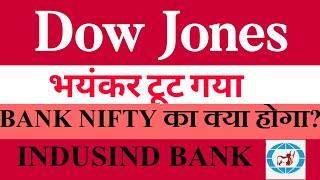 INDUSIND BANK SHARE||DOW JONES ||