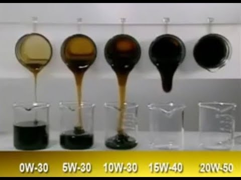 Engine oil types uses grades explained in hindi youtube for Motor oil weight explained