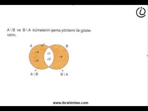 6.Sınıf MATEMATİK :  ÜNİTE 1 ---   (Kümeler Konu Anlatımı )