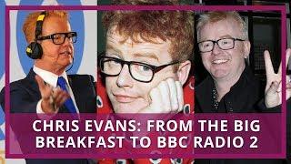 Chris Evans | The Story So Far...