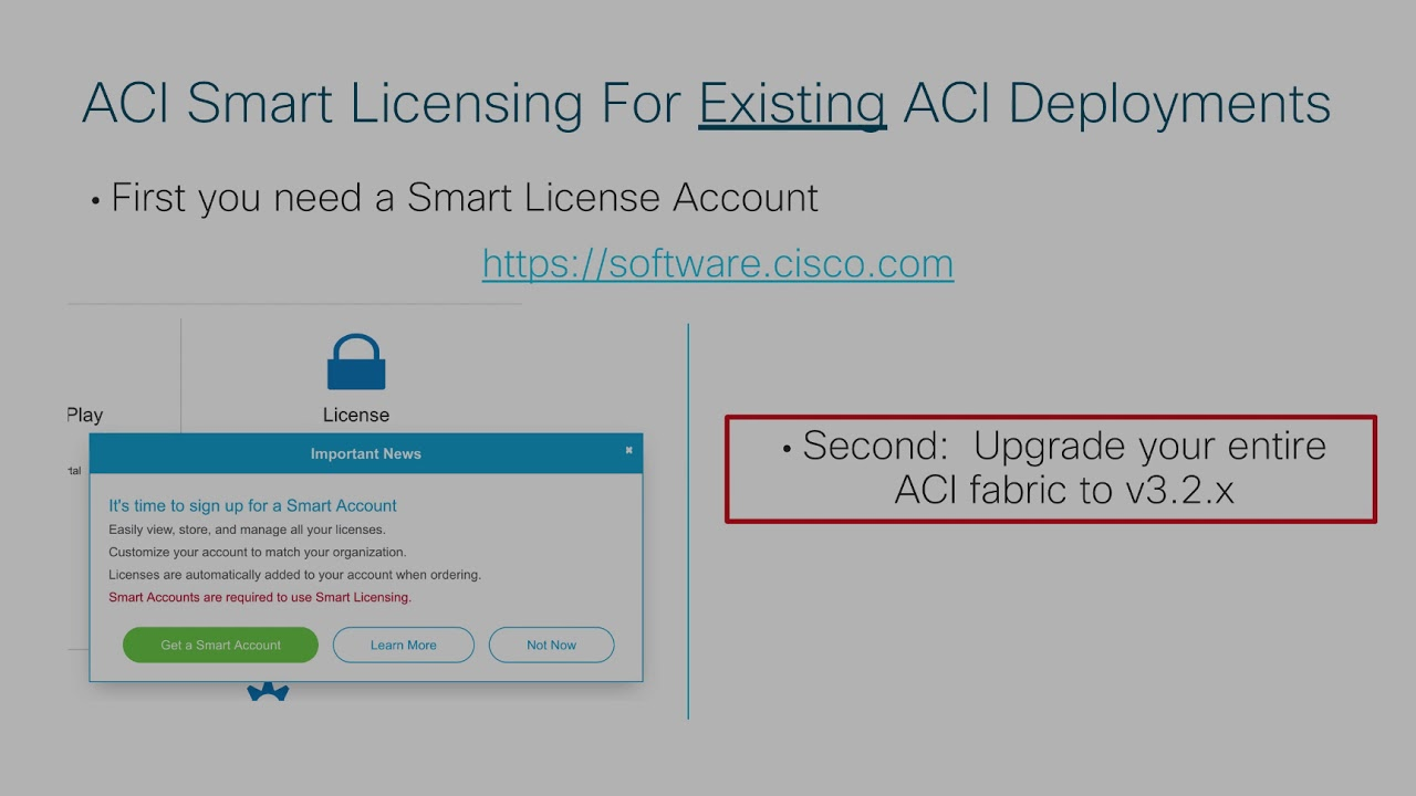 Cisco aci base license