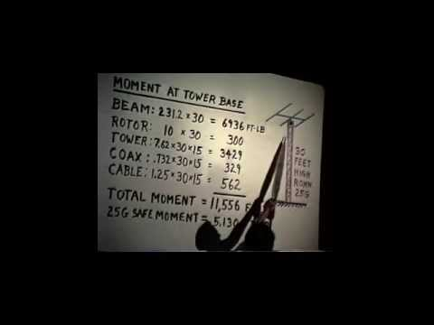 Mom's old 8mm Family Movies from YouTube · Duration:  1 hour 26 minutes 32 seconds