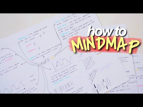 How to Make Mindmaps and Study Effectively