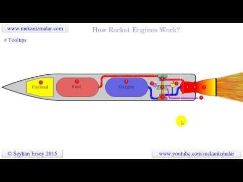 how jet engine works pdf