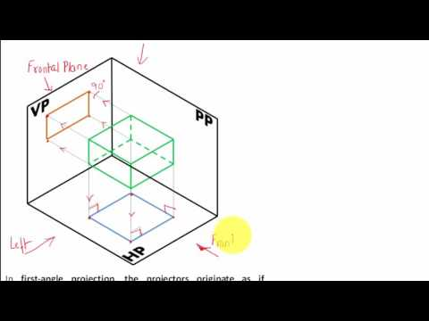 Introduction to Orthographic Projection (Engineering Drawing-English)