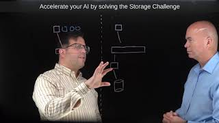 Accelerate your AI by solving the Storage Challenge