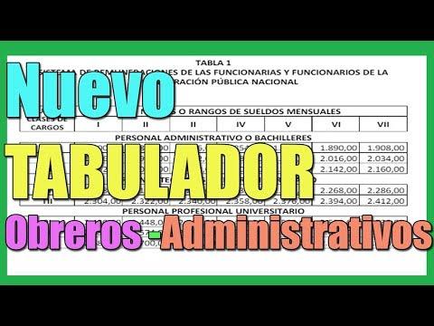 TABULADOR Para TRABAJADORES De La ADMINISTRACIÓN PUBLICA I SUELDO Obreros Y Administrativos 2018 ✅