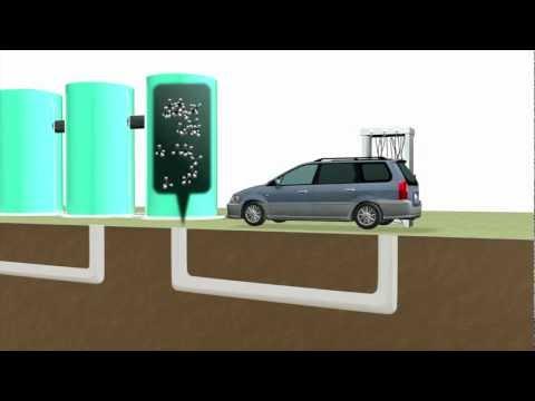 Scientists envision carbon-neutral methane fuel
